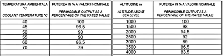 1-1-motoare-tabel-3