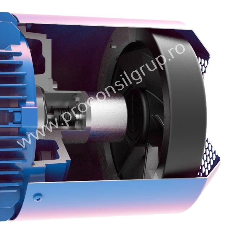 Motor electric cu encoder incremental - Proconsil Grup Iasi