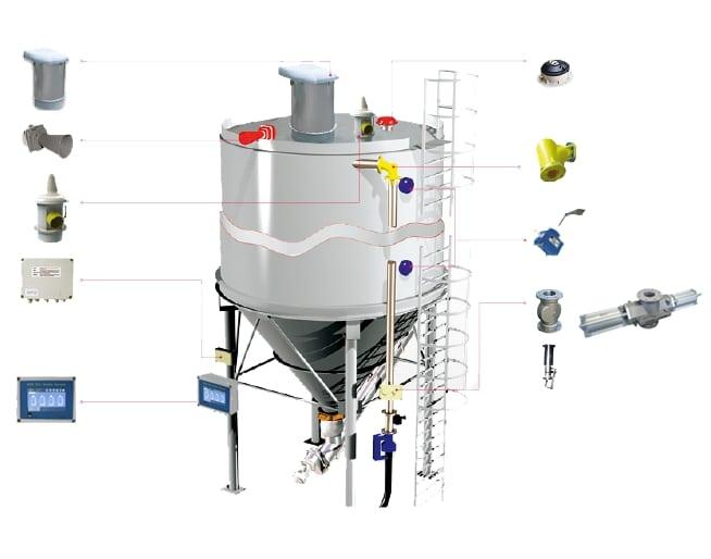 Sistem de protectie pentru silozuri Proconsil Grup Iasi