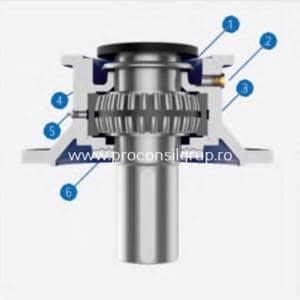 Motoreductoare pendulare pentru instalatii decantoare seria D Proconsil Grup Iasi